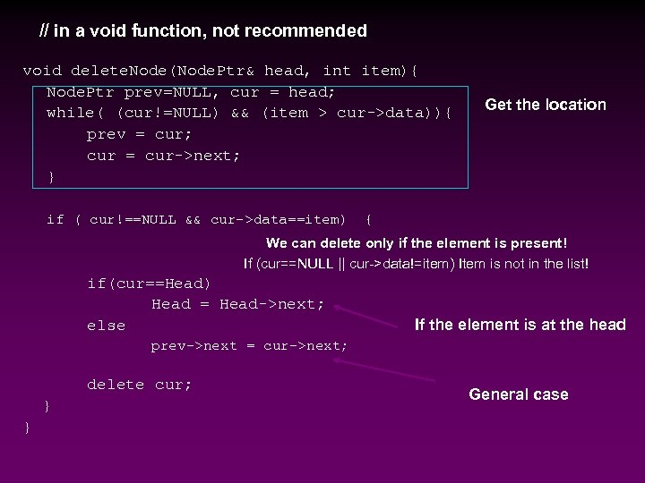 // in a void function, not recommended void delete. Node(Node. Ptr& head, int item){