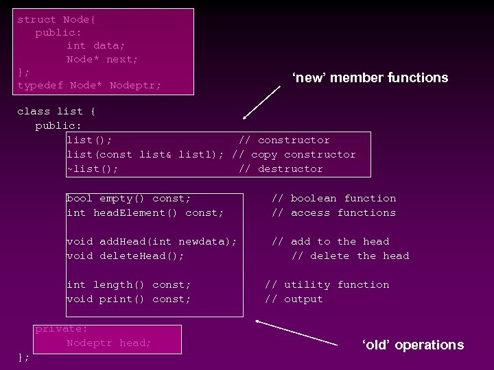 struct Node{ public: int data; Node* next; }; typedef Node* Nodeptr; 'new' member functions