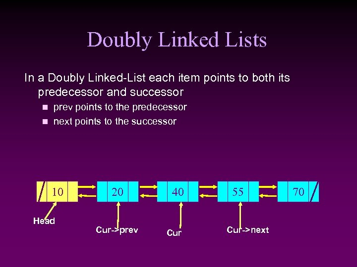 Doubly Linked Lists In a Doubly Linked-List each item points to both its predecessor