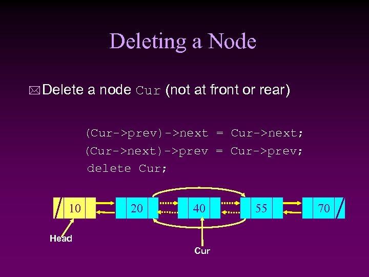 Deleting a Node * Delete a node Cur (not at front or rear) (Cur->prev)->next