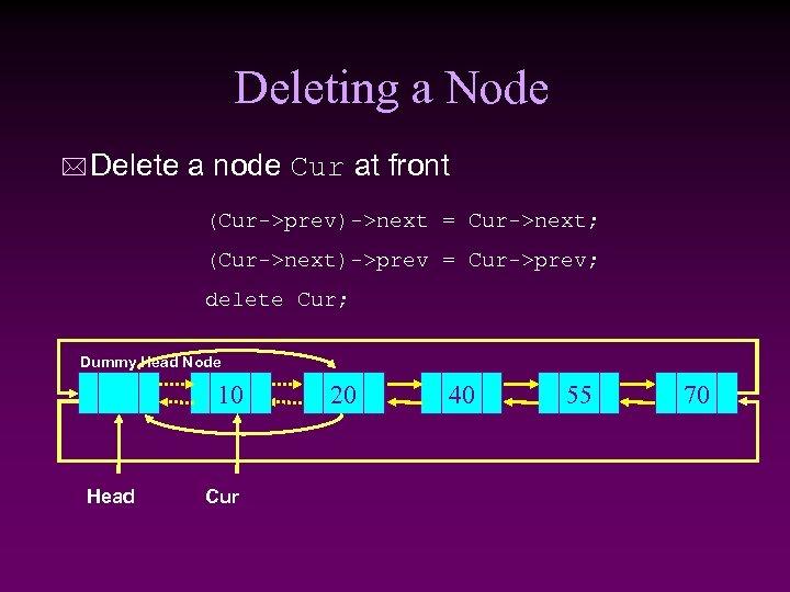 Deleting a Node * Delete a node Cur at front (Cur->prev)->next = Cur->next; (Cur->next)->prev