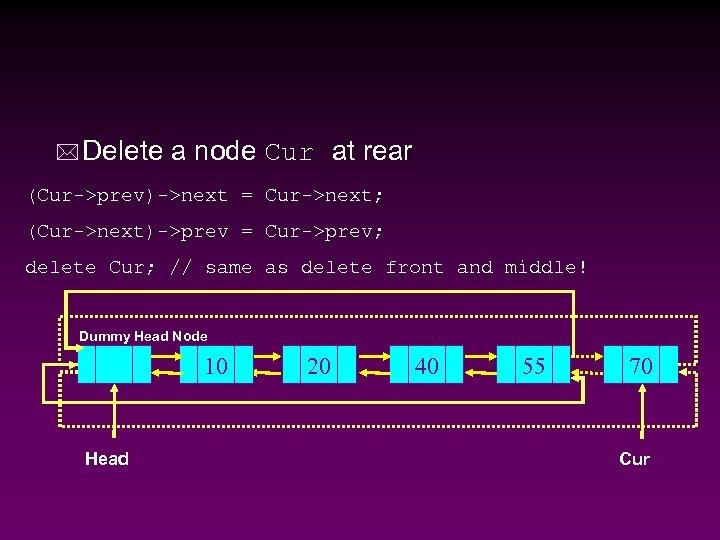 * Delete a node Cur at rear (Cur->prev)->next = Cur->next; (Cur->next)->prev = Cur->prev; delete