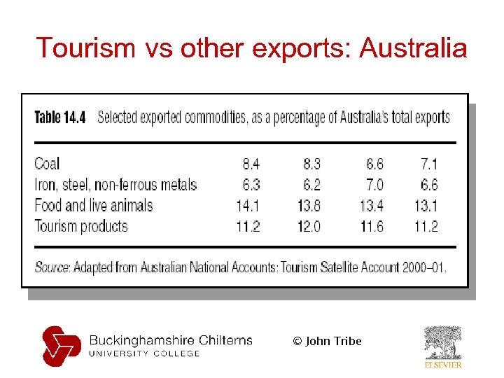 Tourism vs other exports: Australia © John Tribe