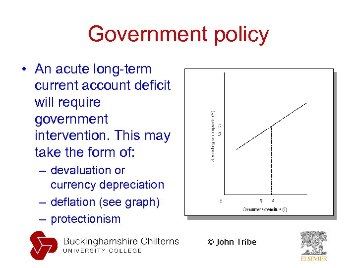 Government policy • An acute long-term current account deficit will require government intervention. This