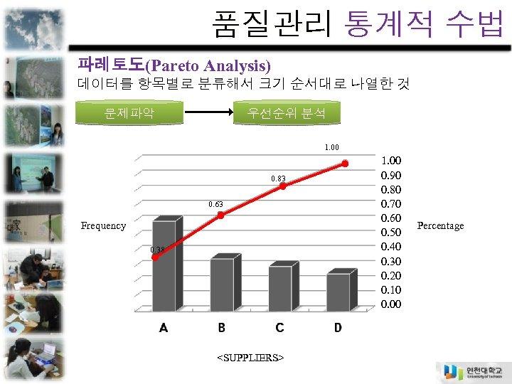 품질관리 통계적 수법 파레토도(Pareto Analysis) 데이터를 항목별로 분류해서 크기 순서대로 나열한 것 문제파악 우선순위