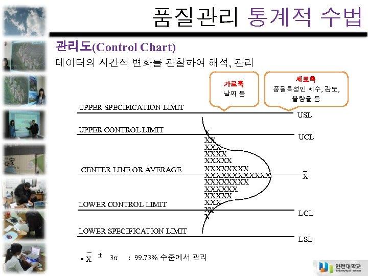 품질관리 통계적 수법 관리도(Control Chart) 데이터의 시간적 변화를 관찰하여 해석, 관리 가로축 날짜 등
