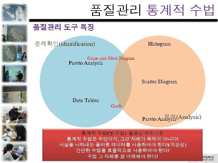 품질관리 통계적 수법 품질관리 도구 특징 문제확인(identification) Histogram Cause-and-Efect Diagram Pareto Analysis Scatter Diagram