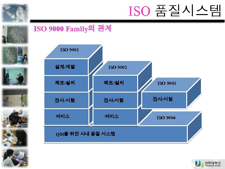 ISO 품질시스템 ISO 9000 Family의 관계 ISO 9001 설계/개발 ISO 9002 제조/설치 검사/시험 서비스