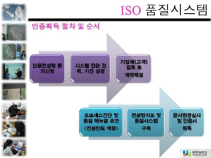 ISO 품질시스템 인증획득 절차 및 순서