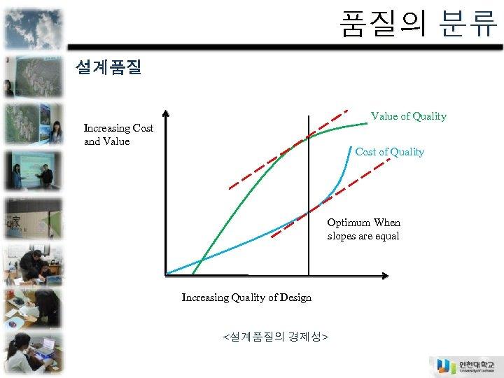 품질의 분류 설계품질 Value of Quality Increasing Cost and Value Cost of Quality Optimum
