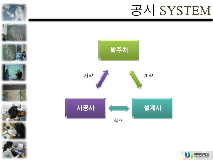 공사 SYSTEM 계약 계약 협조