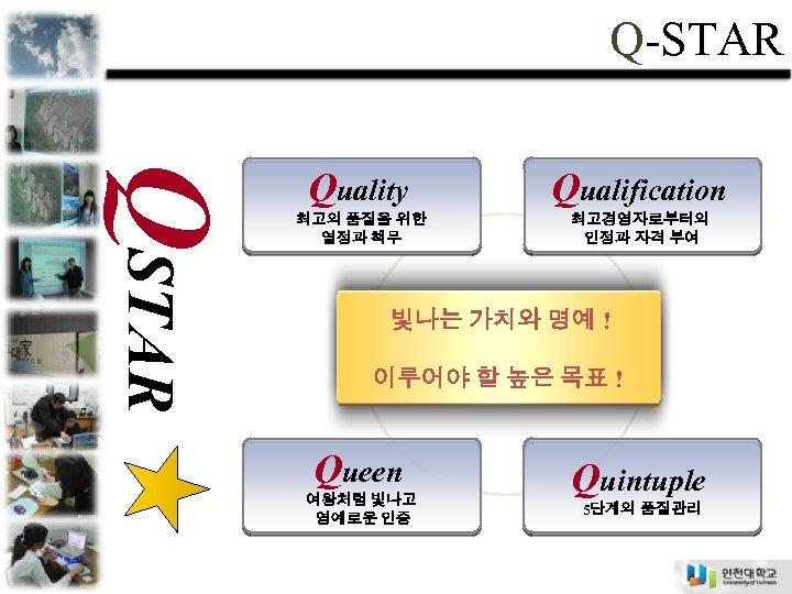 Q-STAR QSTAR Quality Qualification 최고의 품질을 위한 열정과 책무 최고경영자로부터의 인정과 자격 부여 빛나는