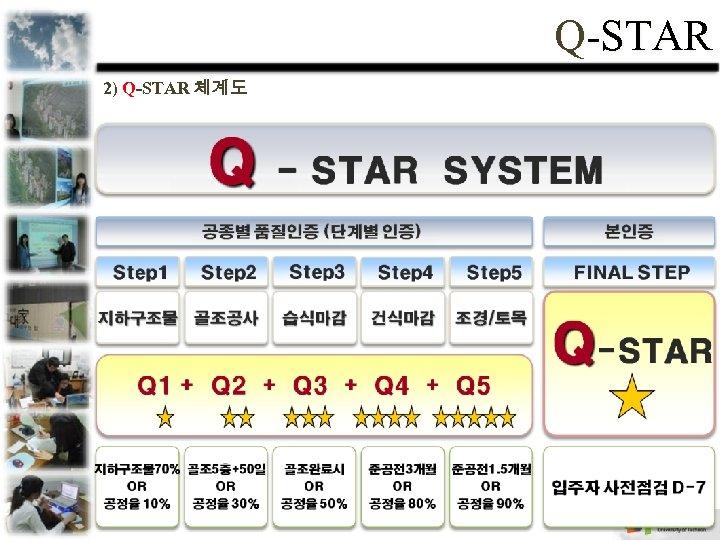 Q-STAR 2) Q-STAR 체계도