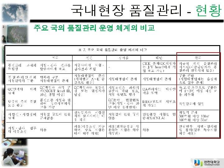 국내현장 품질관리 - 현황 주요 국의 품질관리 운영 체계의 비교