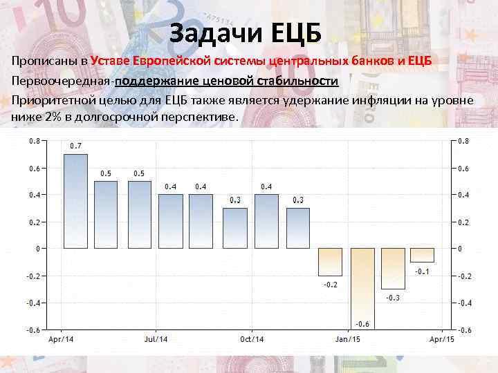 Задачи ЕЦБ Прописаны в Уставе Европейской системы центральных банков и ЕЦБ Первоочередная-поддержание ценовой стабильности