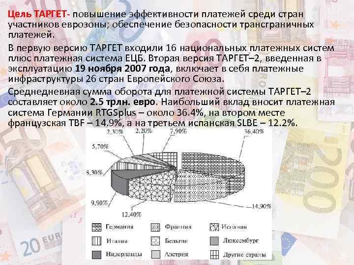 Цель ТАРГЕТ- повышение эффективности платежей среди стран участников еврозоны; обеспечение безопасности трансграничных платежей. В