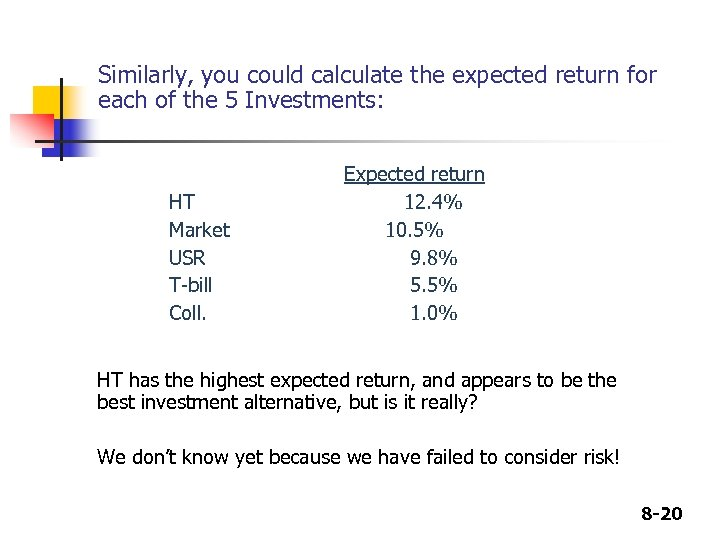 Similarly, you could calculate the expected return for each of the 5 Investments: HT
