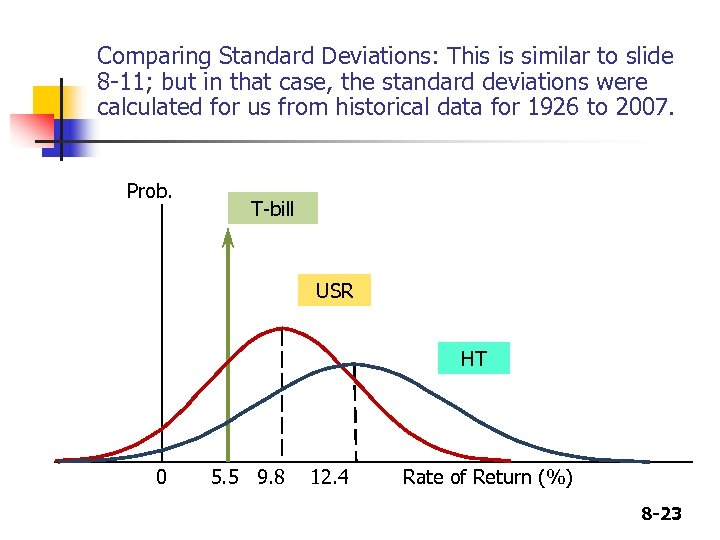 Comparing Standard Deviations: This is similar to slide 8 -11; but in that case,