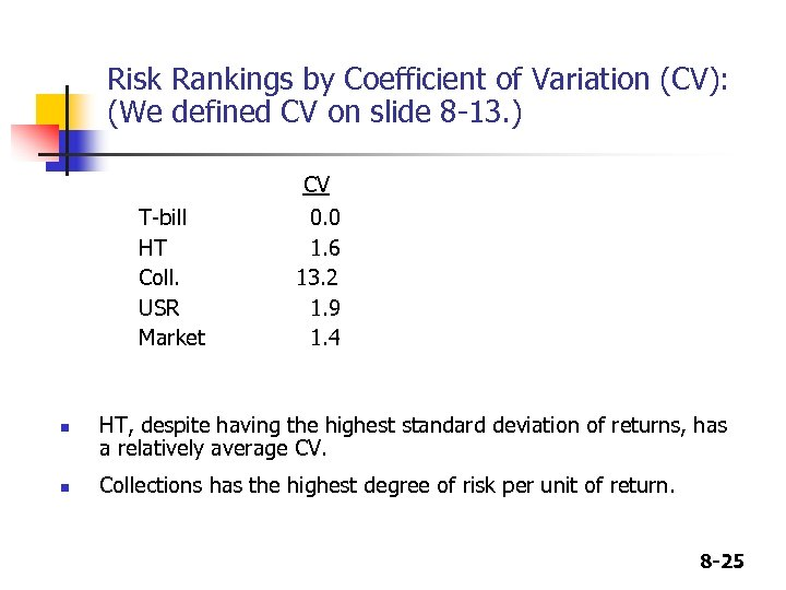 Risk Rankings by Coefficient of Variation (CV): (We defined CV on slide 8 -13.