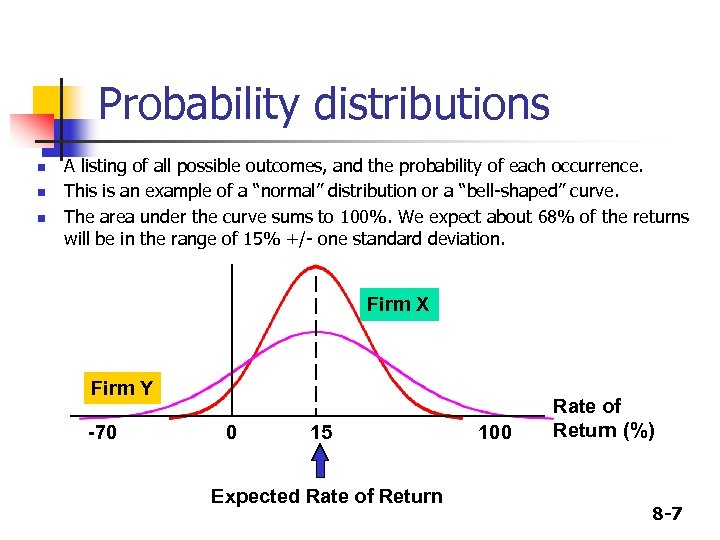Probability distributions n n n A listing of all possible outcomes, and the probability