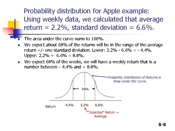 Probability distribution for Apple example: Using weekly data, we calculated that average return =