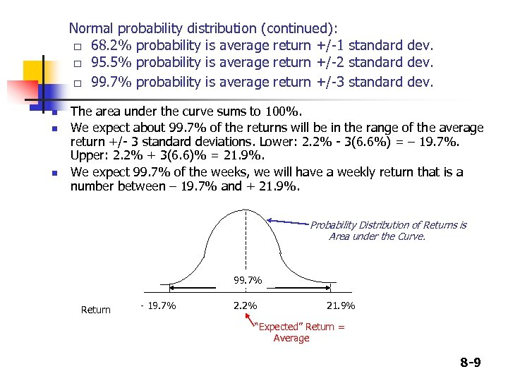 Normal probability distribution (continued): □ 68. 2% probability is average return +/-1 standard dev.