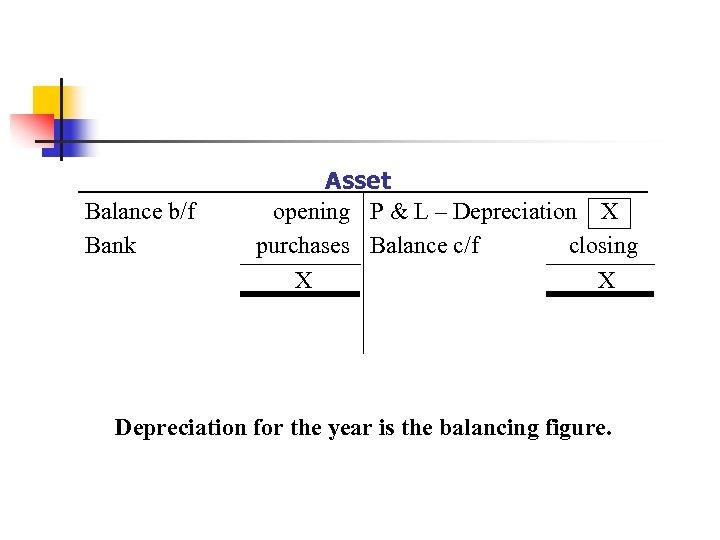 Balance b/f Bank Asset opening P & L – Depreciation X purchases Balance c/f