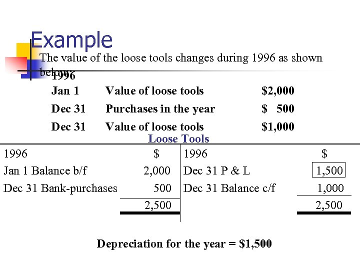 Example The value of the loose tools changes during 1996 as shown below: 1996