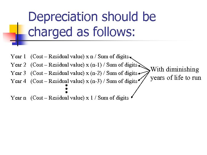 Depreciation should be charged as follows: Year 1 Year 2 Year 3 Year 4