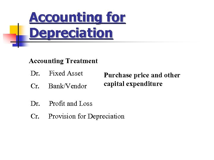 Accounting for Depreciation Accounting Treatment Dr. Fixed Asset Cr. Bank/Vendor Dr. Profit and Loss