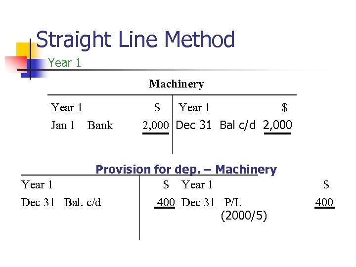 Straight Line Method Year 1 Machinery Year 1 Jan 1 Bank $ Year 1