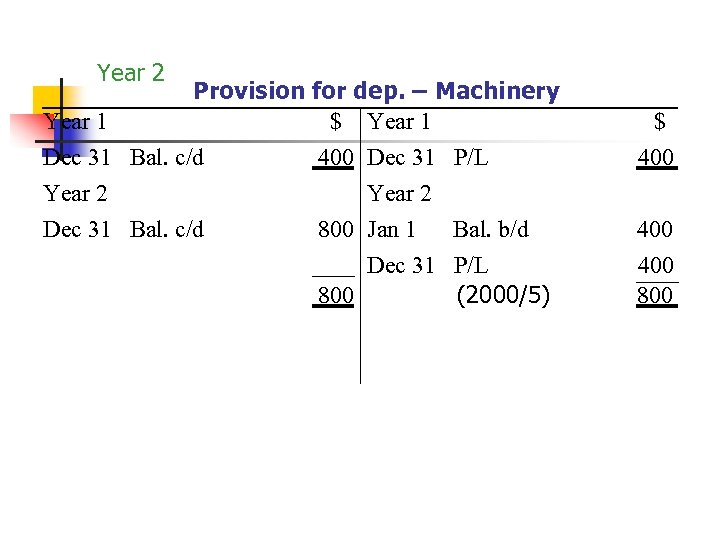 Year 2 Year 1 Provision for dep. – Machinery $ Year 1 Dec 31