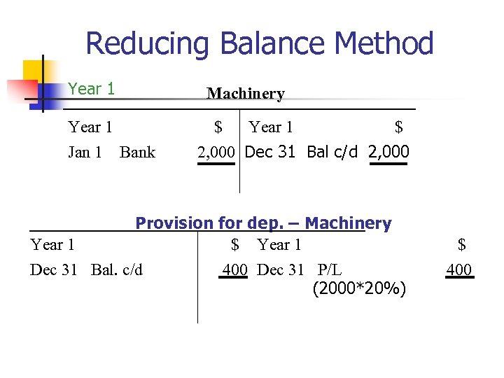 Reducing Balance Method Year 1 Jan 1 Bank Machinery $ Year 1 $ 2,