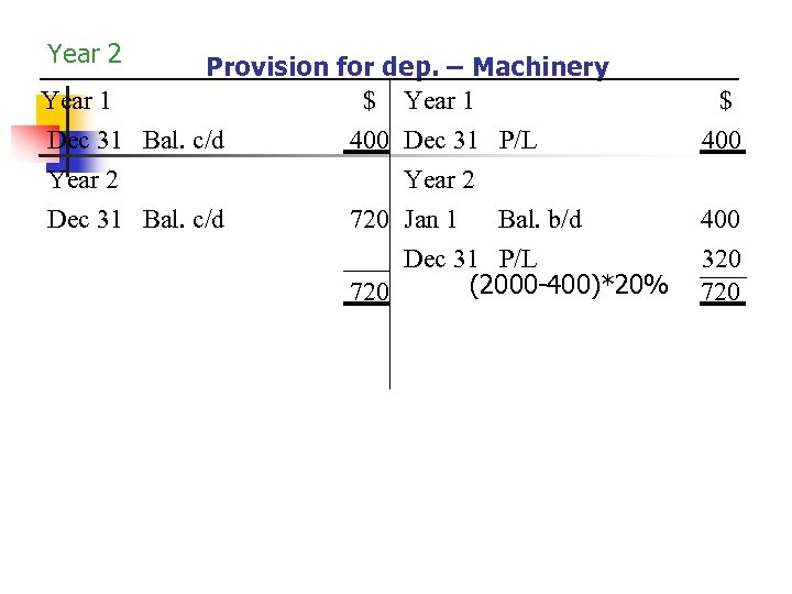 Year 2 Provision for dep. – Machinery Year 1 $ Year 1 Dec 31