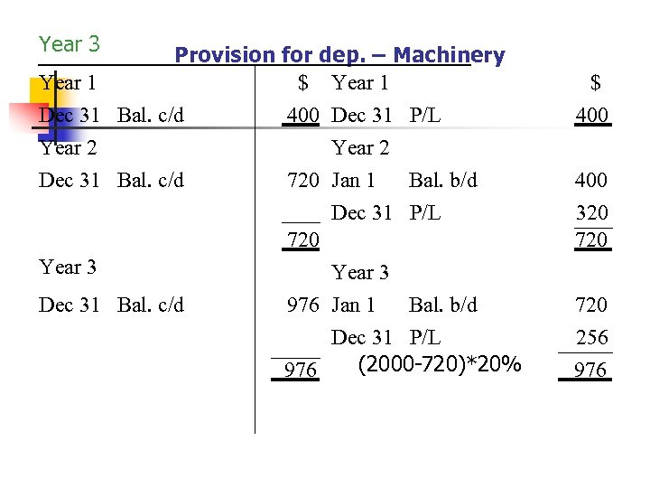 Year 3 Provision for dep. – Machinery Year 1 $ Year 1 Dec 31