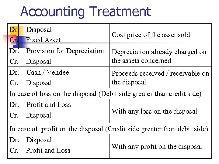 Accounting Treatment Dr. Disposal Cr. Fixed Asset Dr. Provision for Depreciation Cr. Disposal Cost