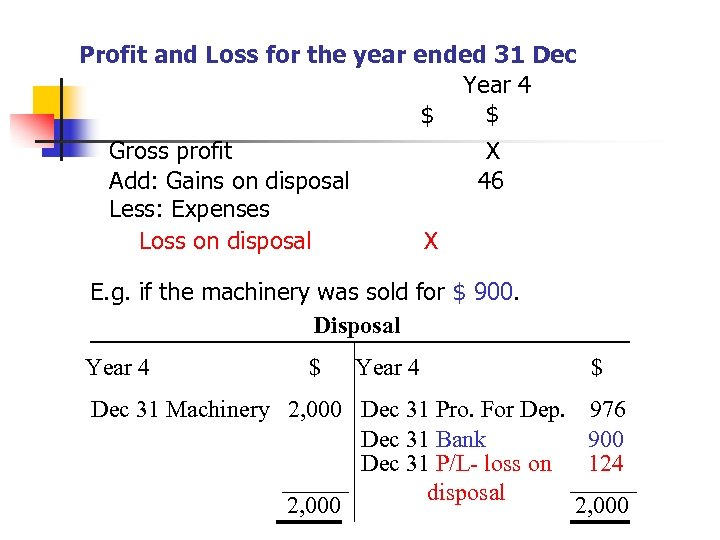 Profit and Loss for the year ended 31 Dec Year 4 $ $ Gross