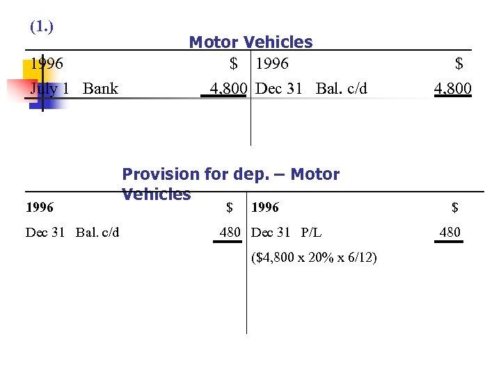 (1. ) 1996 July 1 Bank 1996 Dec 31 Bal. c/d Motor Vehicles $