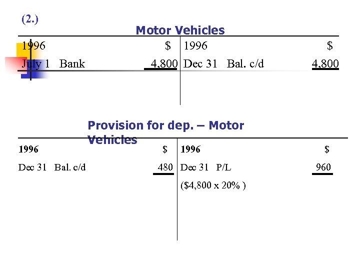 (2. ) 1996 July 1 Bank 1996 Dec 31 Bal. c/d Motor Vehicles $