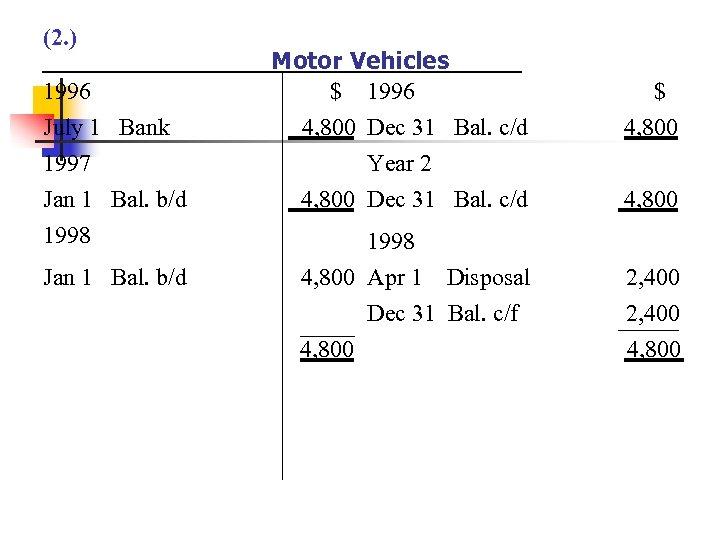 (2. ) 1996 July 1 Bank 1997 Jan 1 Bal. b/d 1998 Jan 1