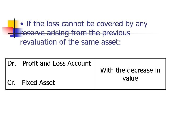 • If the loss cannot be covered by any reserve arising from the