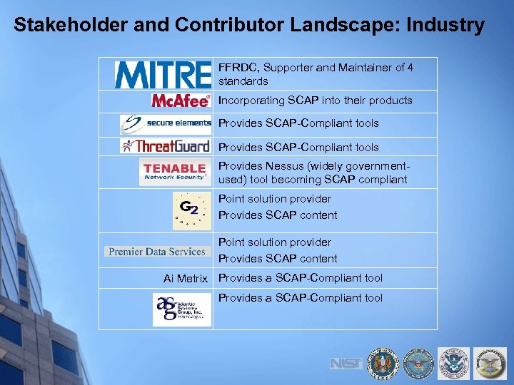 Stakeholder and Contributor Landscape: Industry FFRDC, Supporter and Maintainer of 4 standards Incorporating SCAP