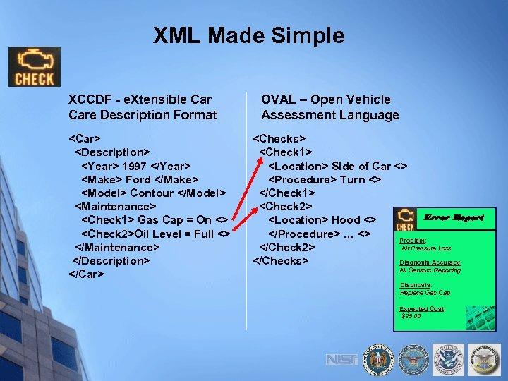 XML Made Simple XCCDF - e. Xtensible Care Description Format <Car> <Description> <Year> 1997