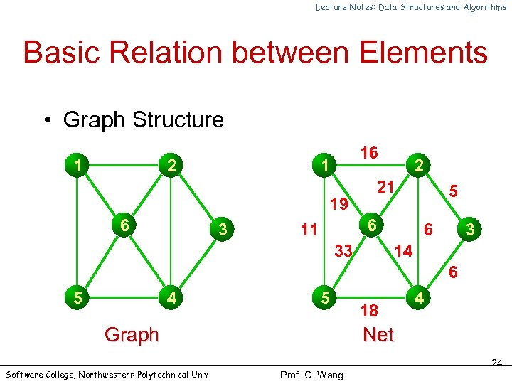 Lecture Notes: Data Structures and Algorithms Basic Relation between Elements • Graph Structure 1