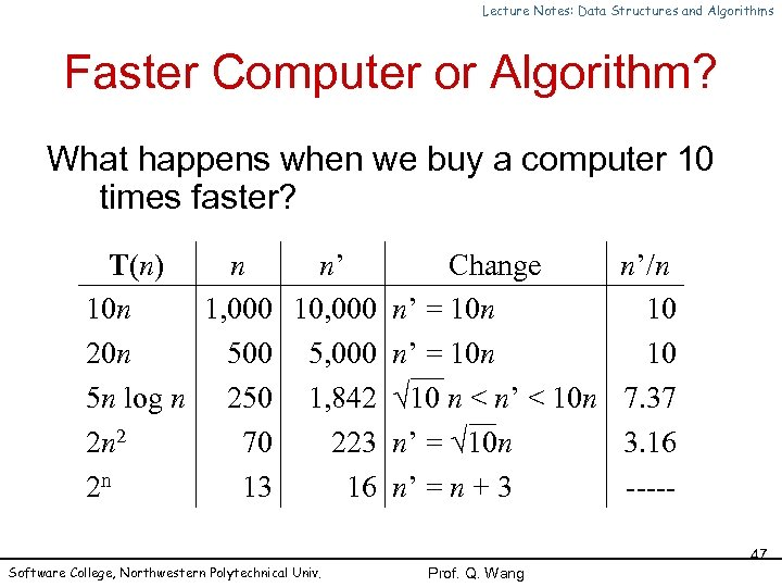 Lecture Notes: Data Structures and Algorithms Faster Computer or Algorithm? What happens when we
