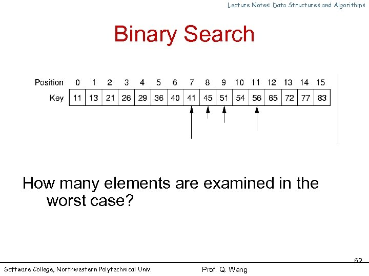 Lecture Notes: Data Structures and Algorithms Binary Search How many elements are examined in