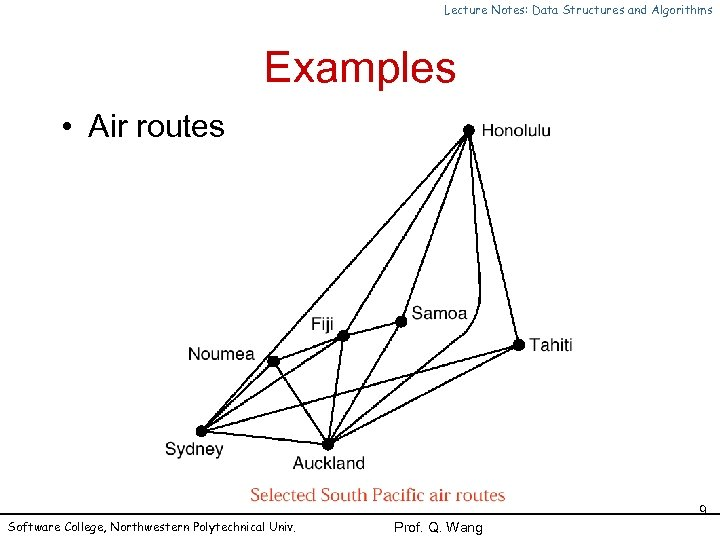 Lecture Notes: Data Structures and Algorithms Examples • Air routes Software College, Northwestern Polytechnical