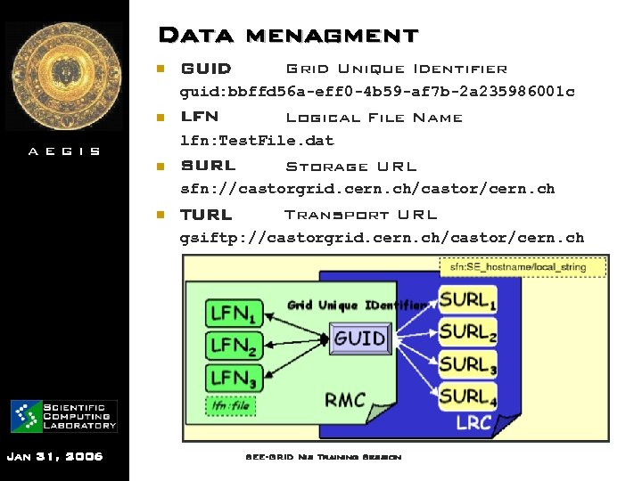 Data menagment n GUID Grid Unique Identifier guid: bbffd 56 a-eff 0 -4 b