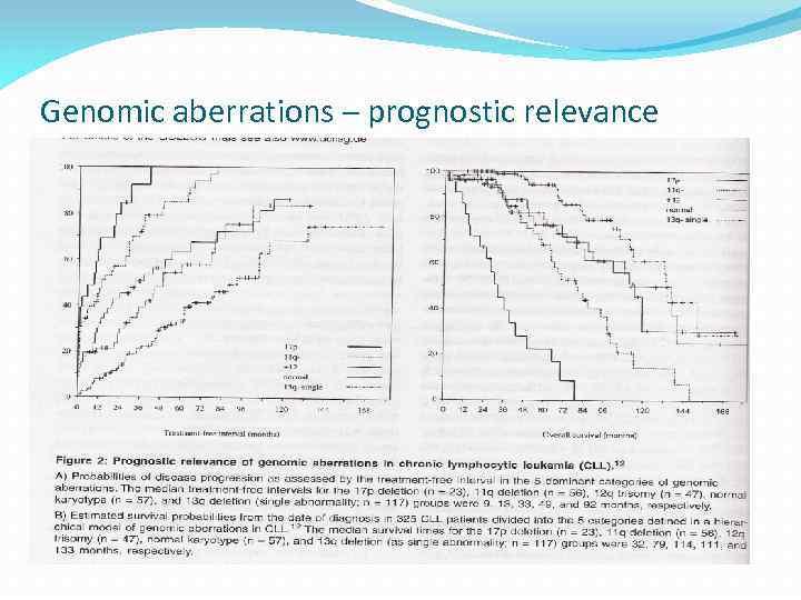 Genomic aberrations – prognostic relevance