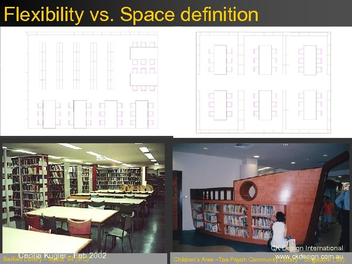 Flexibility vs. Space definition Cecilia Kugler - (VIC) Baillieu Library – layout ' 94